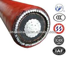 33KV Medium Voltage Cable Henan Jinshui Cable Group Co.,Ltd