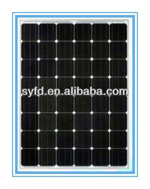 Best Price Per Watt PV solar Panels for Sale