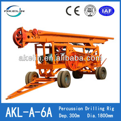 Highly welcome in South America market, AKL-A-6A underground water well drilling machine