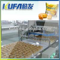 Automatic Machines Make Muffin