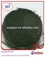 Battery Spherical graphite