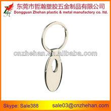 key rings for sale,metal key holder,fashion key chain