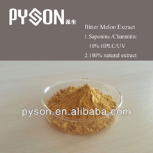 Extract of Bitter Melon