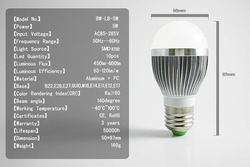 Aluminum alloy+PC 5w led bulb with ce & rohs special for housing lighting
