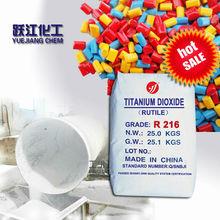 ilmenite concentrate price trends in China influence titanium dioxide rutile price