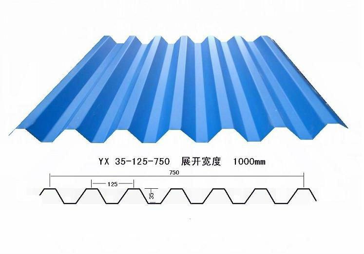 Gi Roofing Sheets - Buy Gi Roofing Sheets Product on Alibaba.com