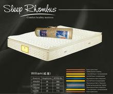rolling mattress,pocket spring foam mattress,rolled package mattress--William(rh419)
