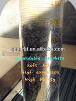 Expandable graphite in EPS,XPS Foam