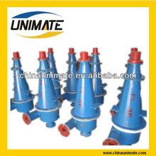 Water Cyclone / Hydro Cyclone Unit/Polyurethane Hydrocyclones