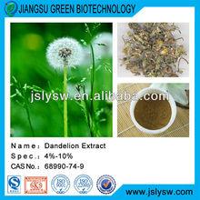 5% flavone/dandelion root extract