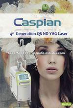 Cafe Au Lait,Epiderma lesions treatment medical laser equipment 532nm/1064nm Q-switched Nd-YAG Laser (Caspian)