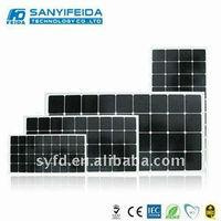 Mnre approved solar panel 250W(TUV,IEC,ROHS,CE,MCS)