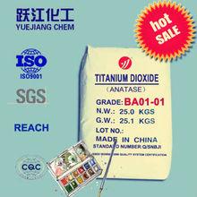 electrode bar factory popular titanium dioxide anatase Ba01-01