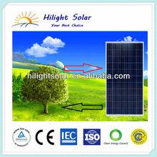 250 watt solar panel Nigeria, solar panel price 250W, low price poly 250W solar panel/panel solar for 5kw solar power system