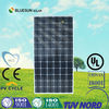 TOP high efficiency solar panels for apartments