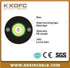 Fiber optic cable GYXTW-fiber optic picture