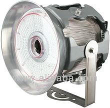 N700 NIKKON LEDXION LED Floodlight