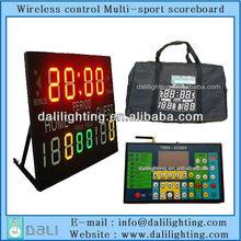 Champion Factory supplier scoreboard of basket scoring boards