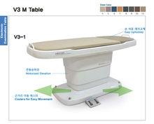 V3 M Taable V3-1