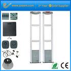 (EC-504)Security 8.2Mhz EAS System Gateway