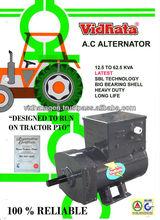 Tractor Operated generator 25 KVA