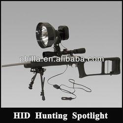 3500-8000 Luminous 150/175/240mm Perfect Gun Light -- Rifle scope mount spearchlight