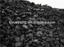 Semi Coke/Coking Coal