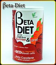 Beta Diet