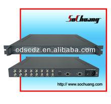 SC-2125 8in1 DVB-S/S2 8-MPTS IRD Satellite Receiver/ip udp gateway
