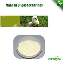 Special Offer Mannan Oligosaccharides/MOS