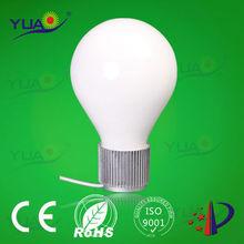 changzhou funeng lvd induction bulb
