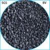 Calcined Petroleum Coke Hot Sell Foundry coke/Metallurgical coke for 2013
