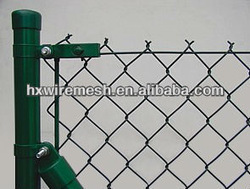 quick view of various types of fencing