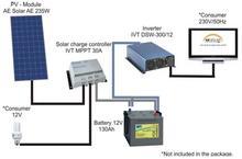 Bluesun high quality easy install solar system led projector