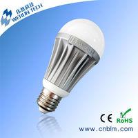 Hot Sales 220v 3w candle led bulb e10