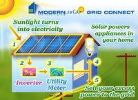 Bluesun high quality easy install solar system pakistan lahore