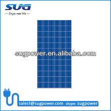 fabricantes+de+paneles+solares+en+china TUV CE