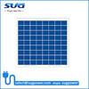 CE TUV 12v 10w portable solar energy panels cost