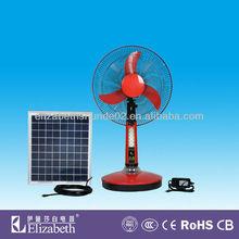 hepa filter fan box smallest fan