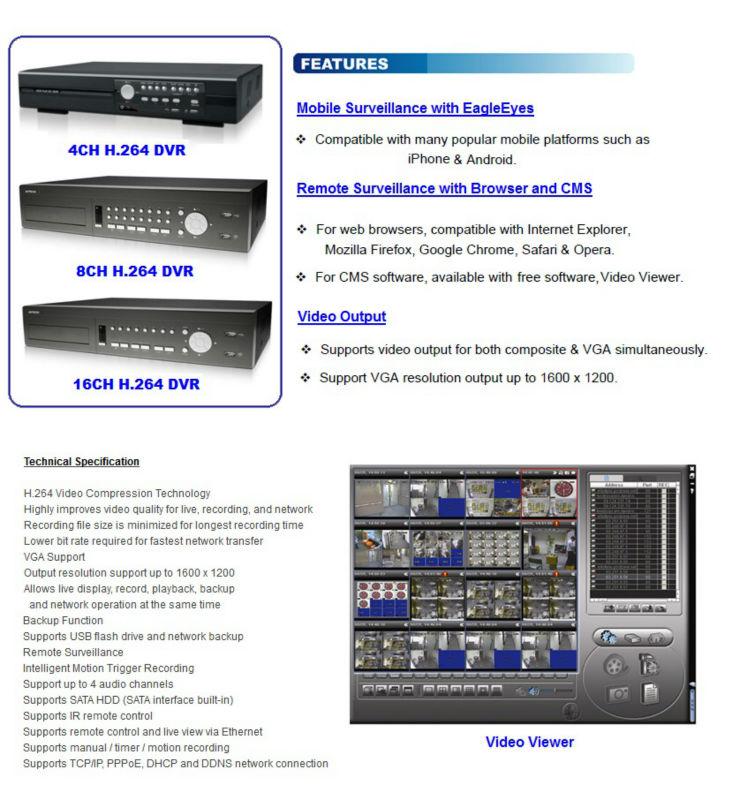 Cms software dvr h264 download