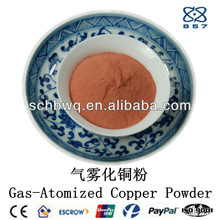 china factory outlet price pure gas-atomized copper
