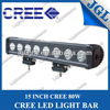 2013 CREE LED light bar for Off road motorcycle,ATV,SUV,4WD cars
