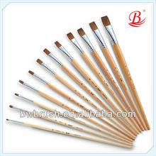 Hot selling Synthetic Kolinsky Blend Wood Handle Gouache Brush/Paint Brush/Artists Brushes