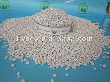 NPK fertilizer price