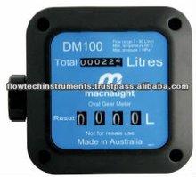 Fuel Economy Meter