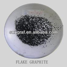 Graphite flakes Manufacturer