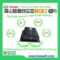 El mejor después de- servicio de venta& apoyo técnico! Ts-610 gps wifi 3g 4 ch de la cámara del coche dvr