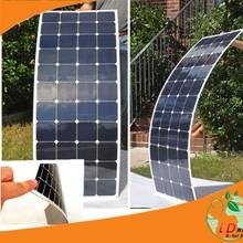thin solar panel