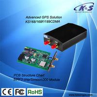 Fleet Management GPS Tracker with External Antennas unsure strong signal