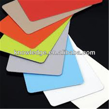 Cladding Aluminum Sheets